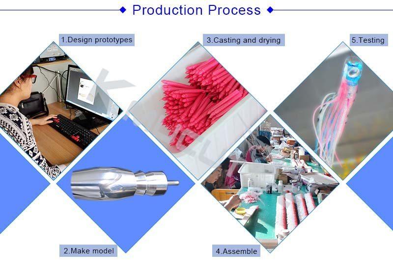 PRODUCTION PROCESS-800