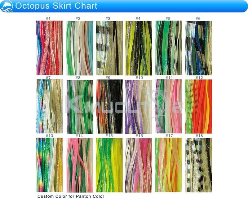 Skirt lures color